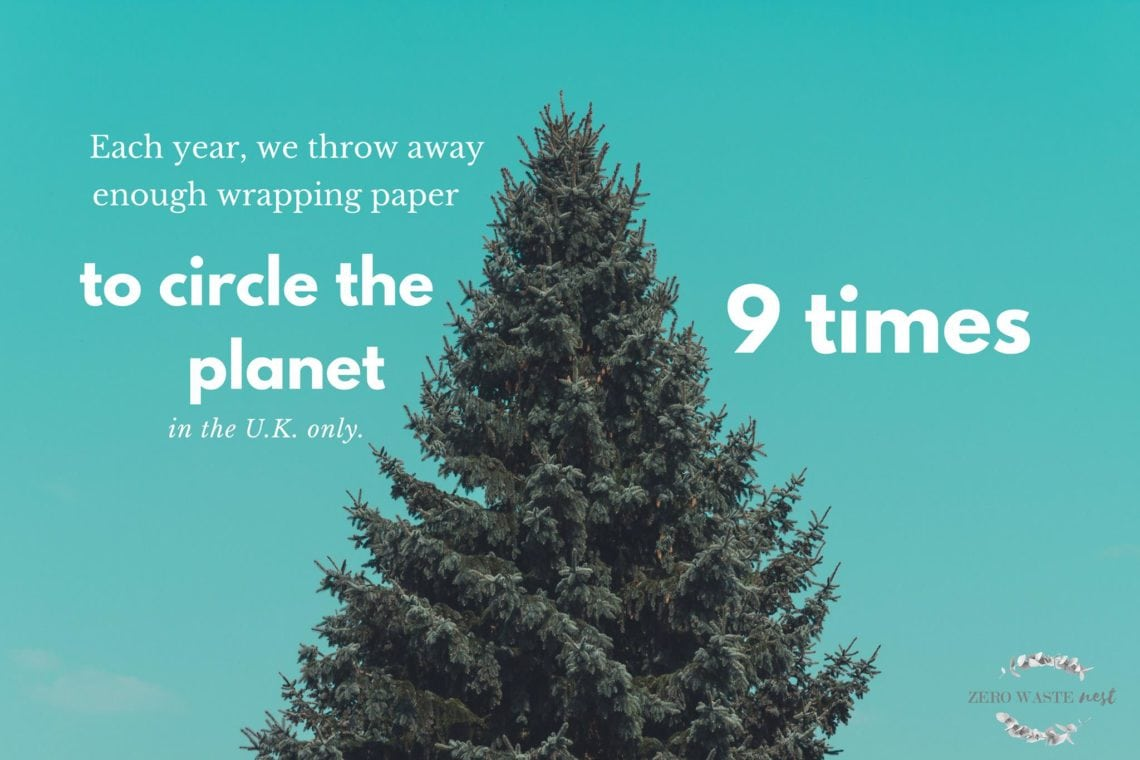 Each year, we throw away enough wrapping paper to circle the planet 9 times, in the U.K. only.